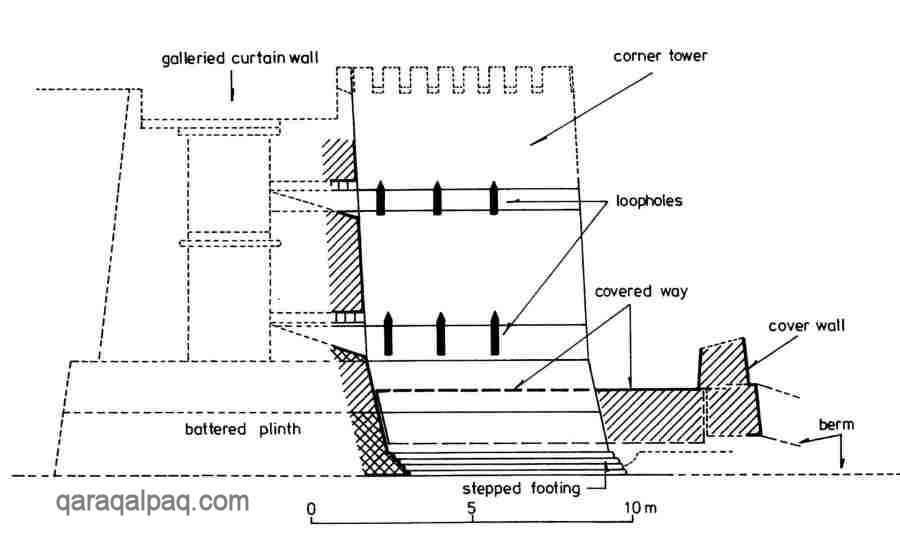 Structure of tower and wall